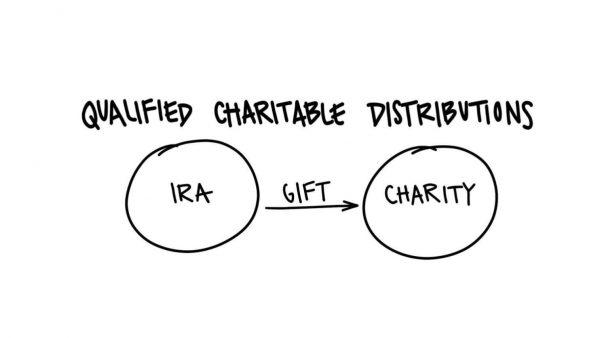 IRA - Gift - Charity art