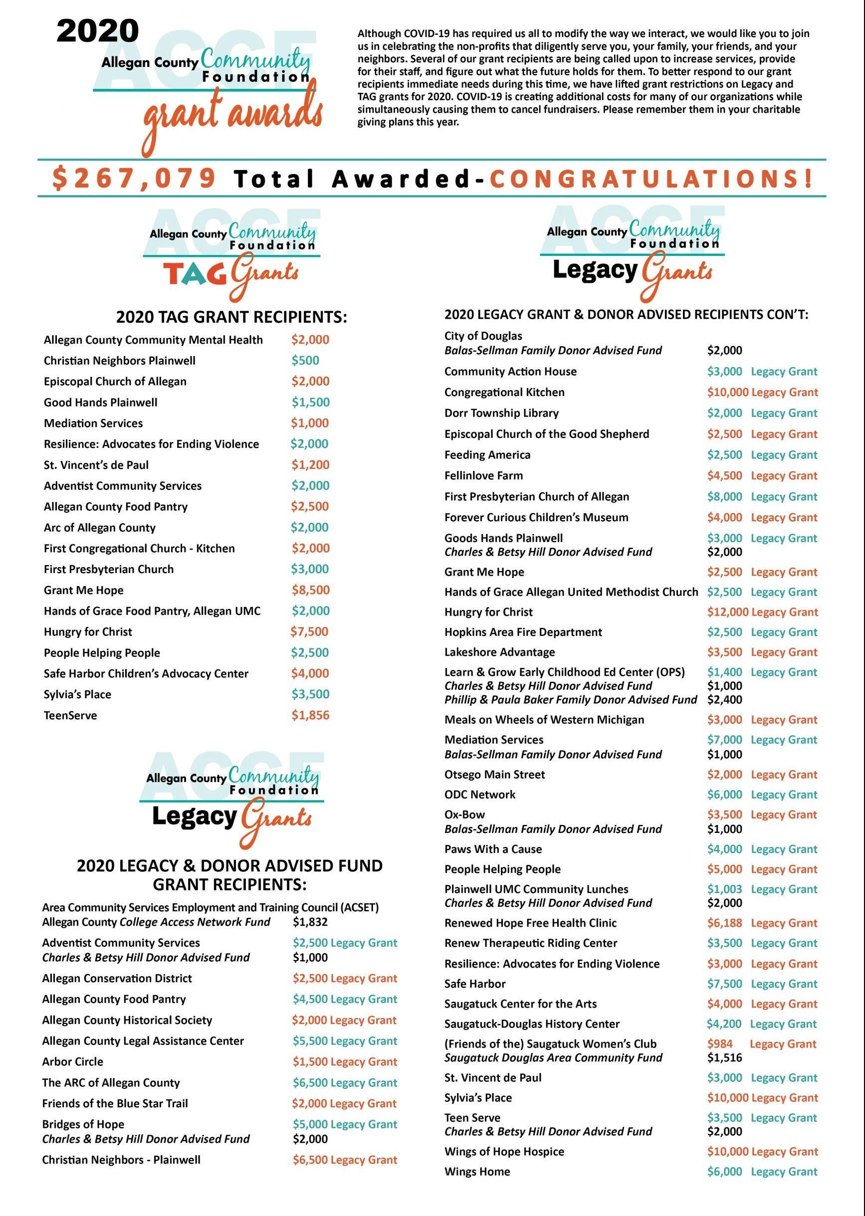 list of 2020 grant recipients